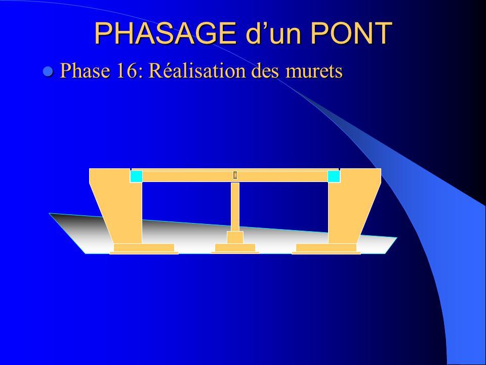 PHASAGE d'un PONT Phase 16: Réalisation des murets Phase 16: Réalisation des murets
