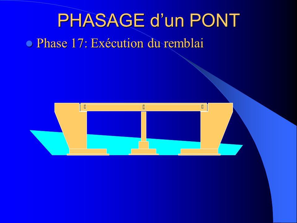 PHASAGE d'un PONT Phase 17: Exécution du remblai Phase 17: Exécution du remblai