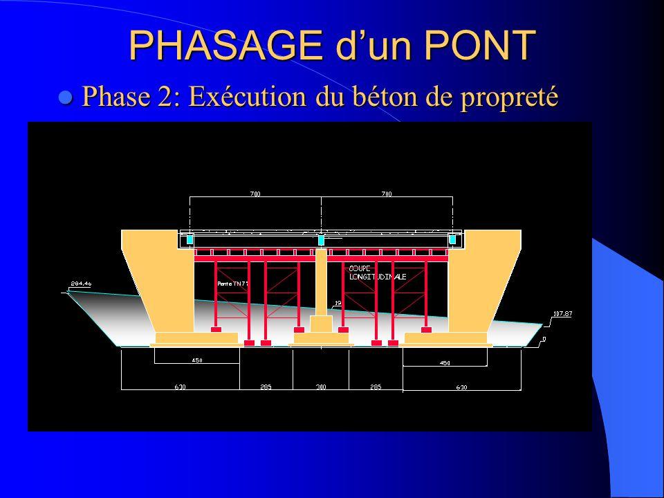 PHASAGE d'un PONT Phase 2: Exécution du béton de propreté Phase 2: Exécution du béton de propreté