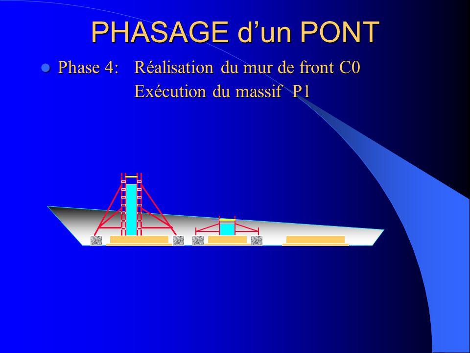 PHASAGE d'un PONT Phase 4:Réalisation du mur de front C0 Phase 4:Réalisation du mur de front C0 Exécution du massif P1