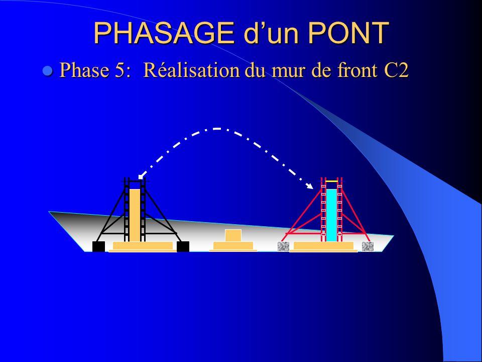 PHASAGE d'un PONT Phase 5: Réalisation du mur de front C2 Phase 5: Réalisation du mur de front C2