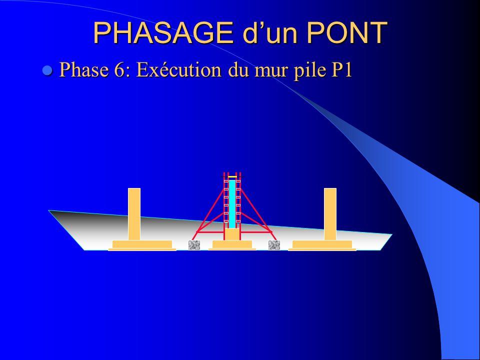 PHASAGE d'un PONT Phase 6: Exécution du mur pile P1 Phase 6: Exécution du mur pile P1