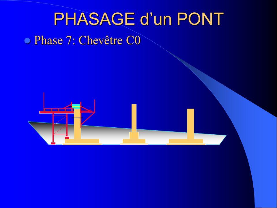 PHASAGE d'un PONT Phase 7: Chevêtre C0 Phase 7: Chevêtre C0
