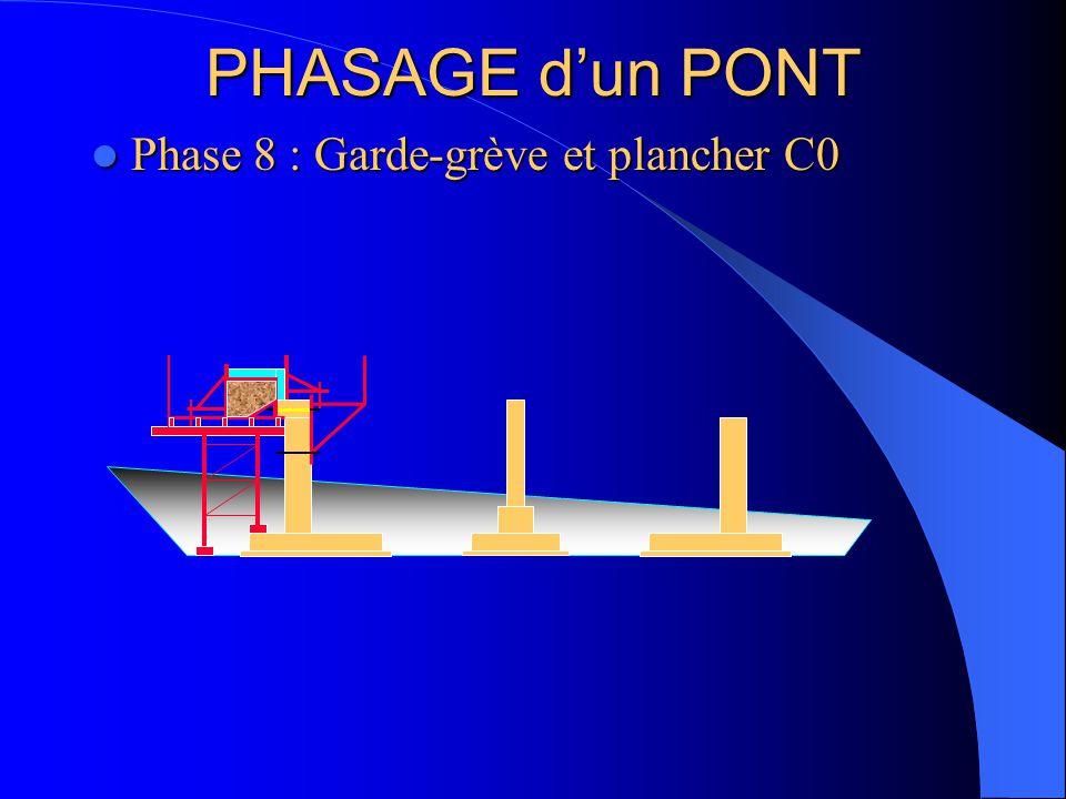 PHASAGE d'un PONT Phase 8 : Garde-grève et plancher C0 Phase 8 : Garde-grève et plancher C0