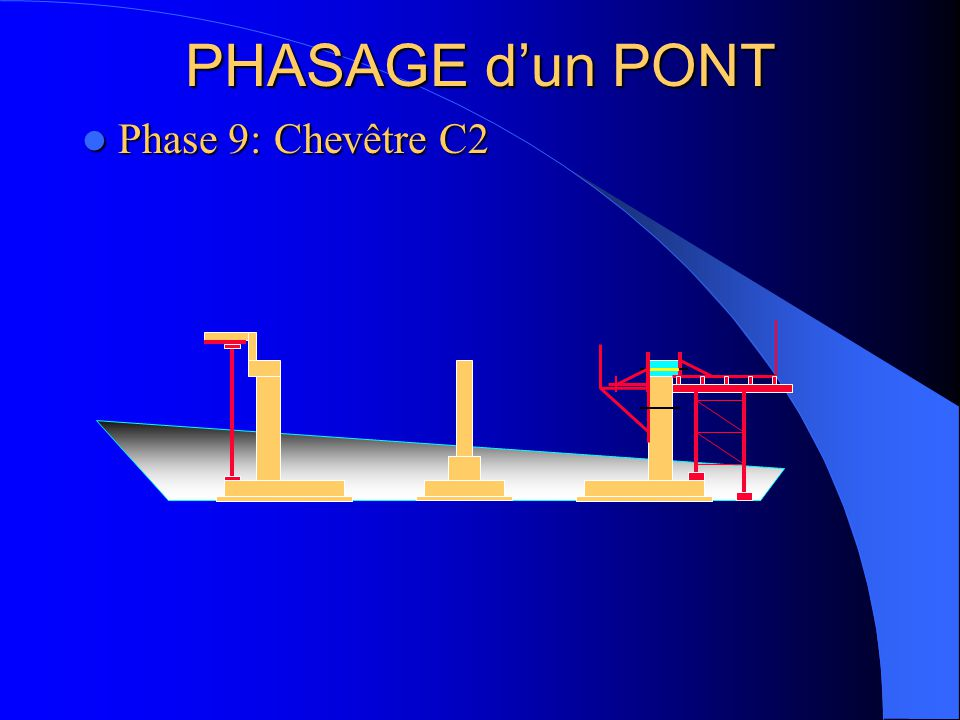 PHASAGE d'un PONT Phase 9:Chevêtre C2 Phase 9:Chevêtre C2