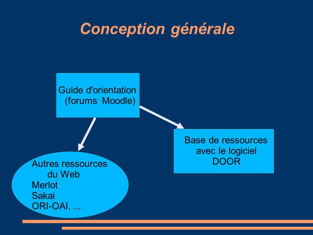 Conception générale Guide d orientation (forums Moodle) Base de ressources avec le logiciel DOOR Autres ressources du Web Merlot Sakai ORI-OAI,...