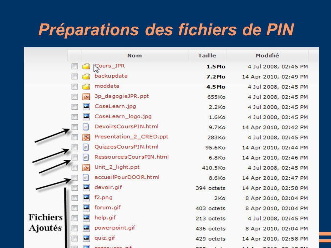 Préparations des fichiers de PIN