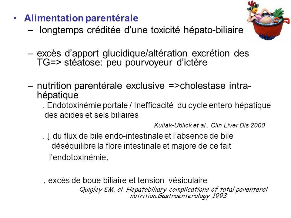 Alimentation parentérale – longtemps créditée d'une toxicité hépato-biliaire –excès d'apport glucidique/altération excrétion des TG=> stéatose: peu po
