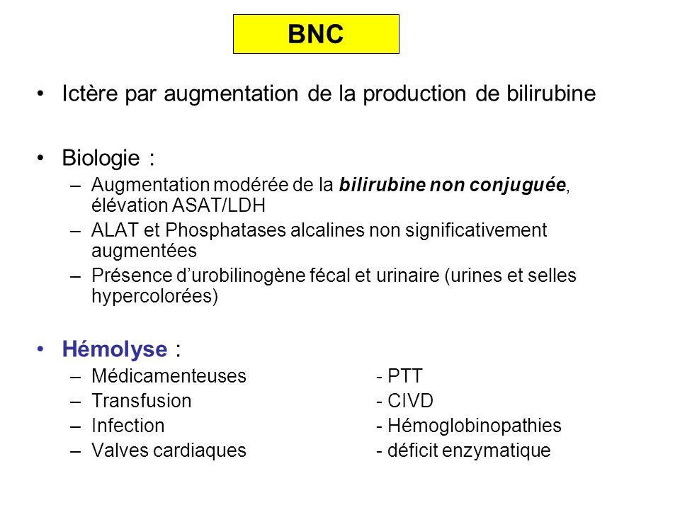 Ictère par augmentation de la production de bilirubine Biologie : –Augmentation modérée de la bilirubine non conjuguée, élévation ASAT/LDH –ALAT et Ph