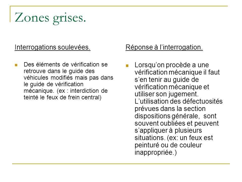 Zones grises.Interrogations soulevées.