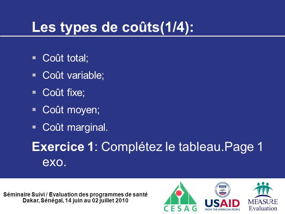 Séminaire Suivi / Evaluation des programmes de santé Dakar, Sénégal, 14 juin au 02 juillet 2010 Les types de coûts(1/4):  Coût total;  Coût variable