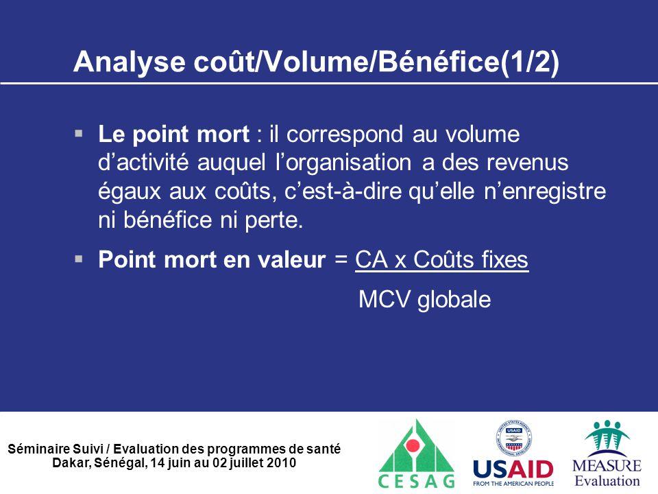 Séminaire Suivi / Evaluation des programmes de santé Dakar, Sénégal, 14 juin au 02 juillet 2010 Analyse coût/Volume/Bénéfice(1/2)  Le point mort : il