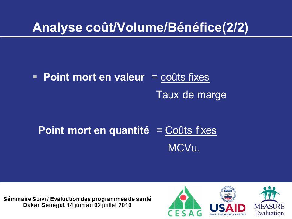 Séminaire Suivi / Evaluation des programmes de santé Dakar, Sénégal, 14 juin au 02 juillet 2010 Analyse coût/Volume/Bénéfice(2/2)  Point mort en vale