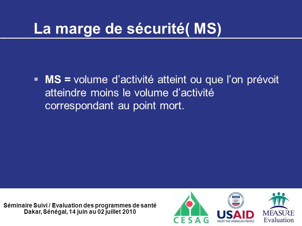 Séminaire Suivi / Evaluation des programmes de santé Dakar, Sénégal, 14 juin au 02 juillet 2010 La marge de sécurité( MS)  MS = volume d'activité att