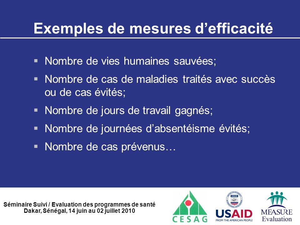 Séminaire Suivi / Evaluation des programmes de santé Dakar, Sénégal, 14 juin au 02 juillet 2010 Exemples de mesures d'efficacité  Nombre de vies huma