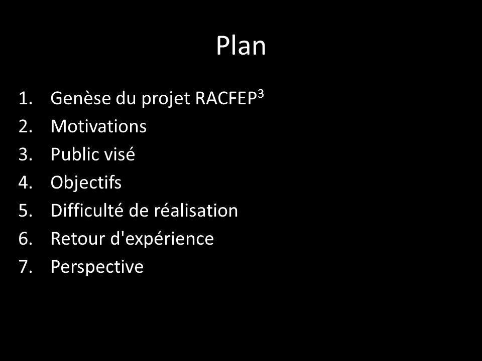 Plan 1.Genèse du projet RACFEP 3 2.Motivations 3.Public visé 4.Objectifs 5.Difficulté de réalisation 6.Retour d expérience 7.Perspective
