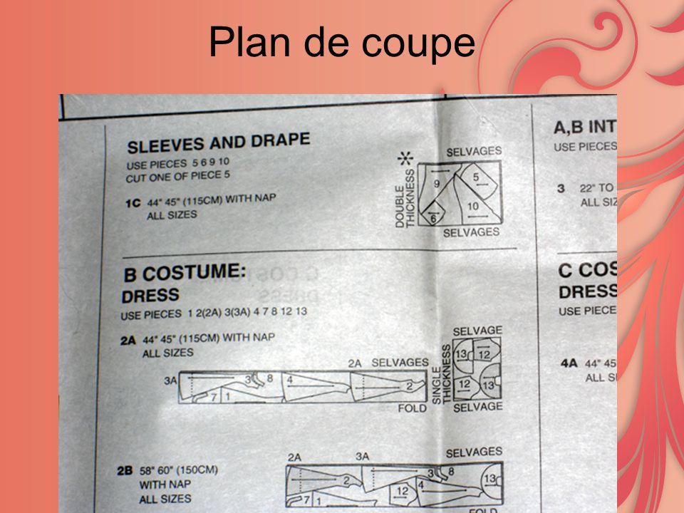 Plan de coupe
