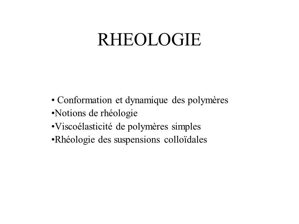RHEOLOGIE Conformation et dynamique des polymères Notions de rhéologie Viscoélasticité de polymères simples Rhéologie des suspensions colloïdales