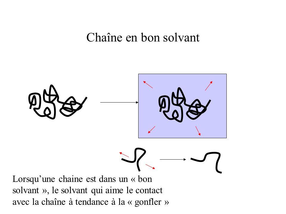 Chaîne en bon solvant Lorsqu'une chaine est dans un « bon solvant », le solvant qui aime le contact avec la chaîne à tendance à la « gonfler »