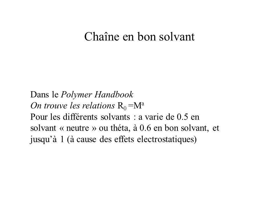 Chaîne en bon solvant Dans le Polymer Handbook On trouve les relations R 0 =M a Pour les différents solvants : a varie de 0.5 en solvant « neutre » ou théta, à 0.6 en bon solvant, et jusqu'à 1 (à cause des effets electrostatiques)