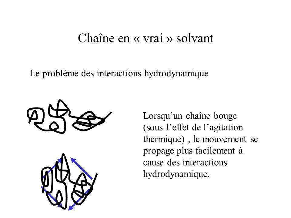 Chaîne en « vrai » solvant Le problème des interactions hydrodynamique Lorsqu'un chaîne bouge (sous l'effet de l'agitation thermique), le mouvement se propage plus facilement à cause des interactions hydrodynamique.