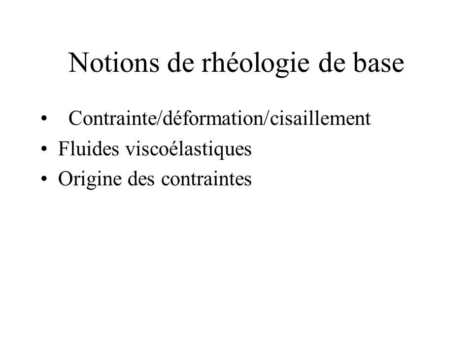 Notions de rhéologie de base Contrainte/déformation/cisaillement Fluides viscoélastiques Origine des contraintes