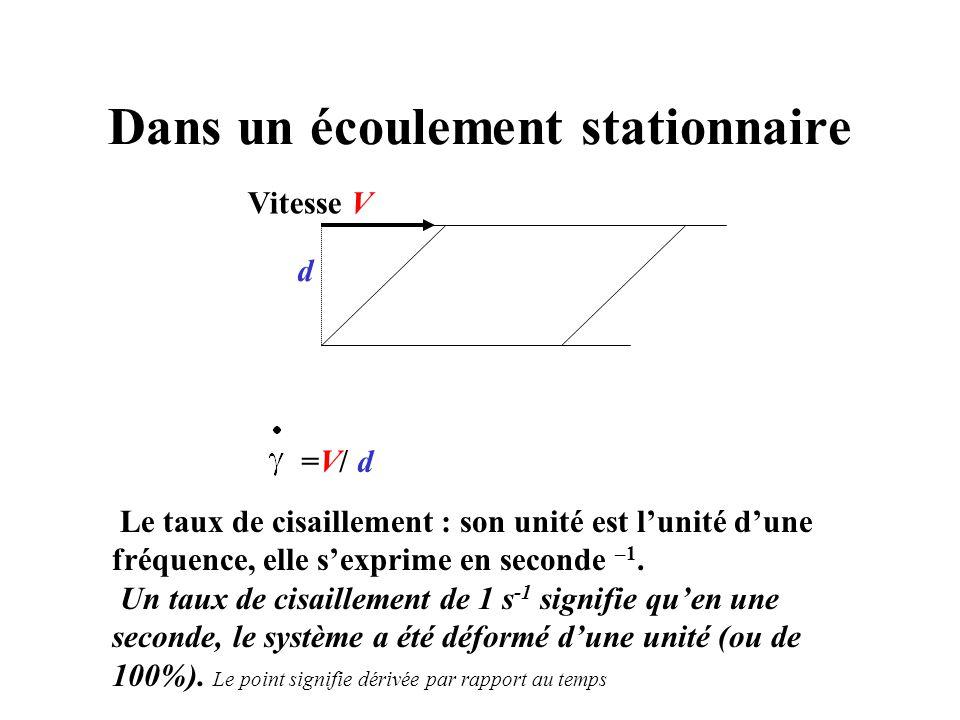 Dans un écoulement stationnaire d Vitesse V =V/ d Le taux de cisaillement : son unité est l'unité d'une fréquence, elle s'exprime en seconde –1.