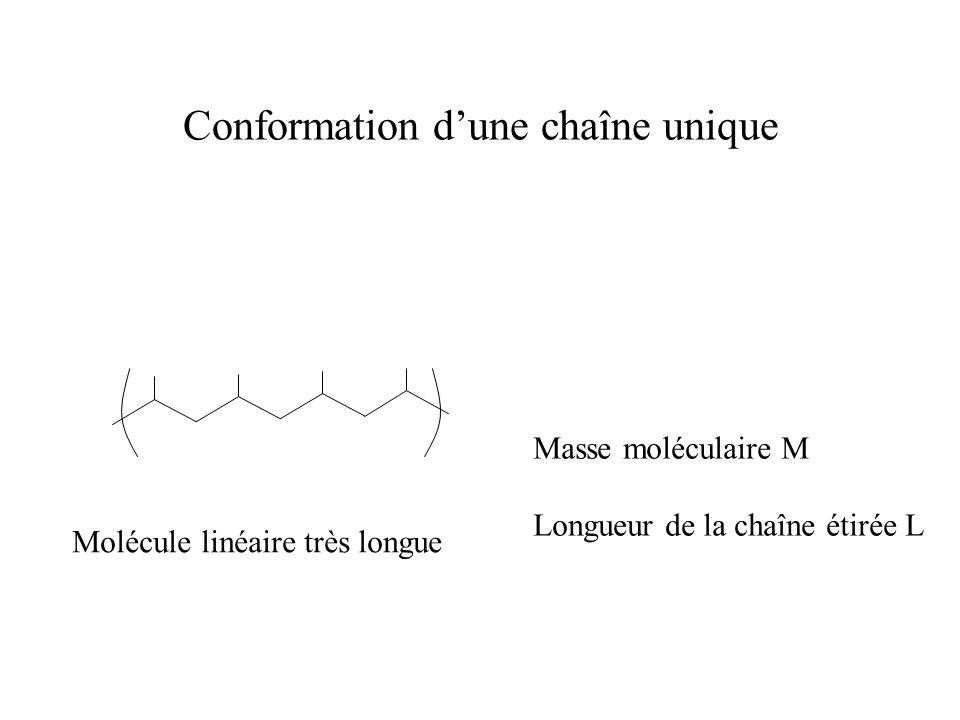Conformation d'une chaîne unique Molécule linéaire très longue Masse moléculaire M Longueur de la chaîne étirée L