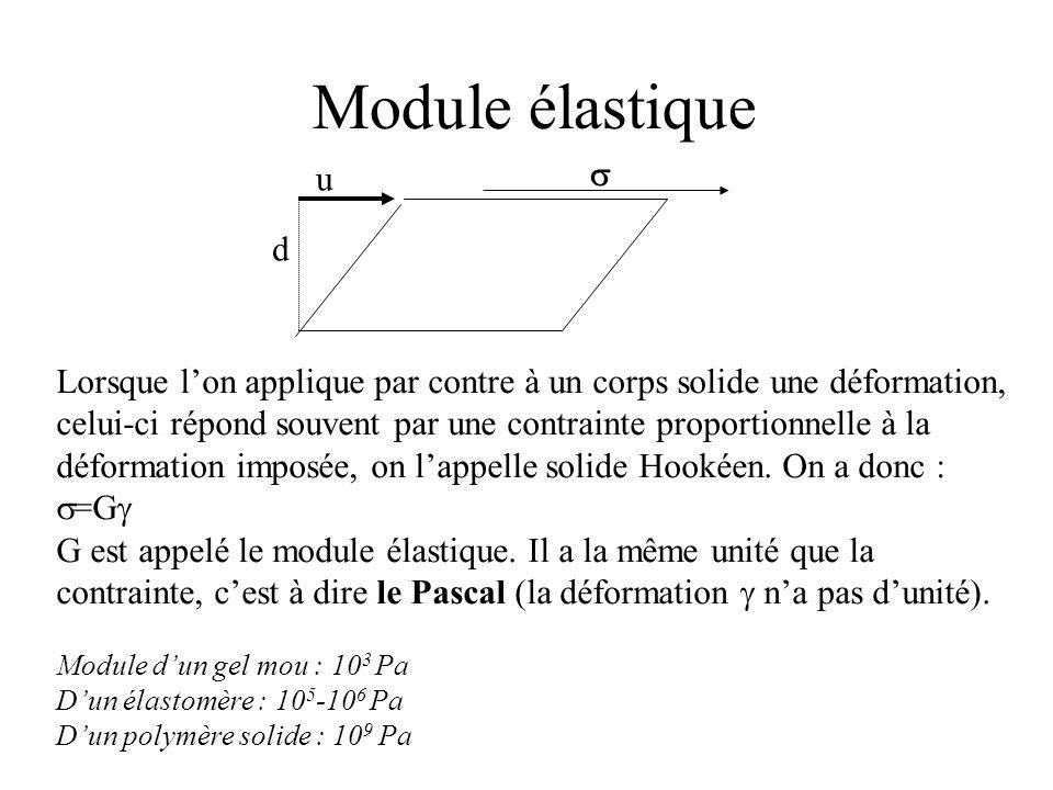 Lorsque l'on applique par contre à un corps solide une déformation, celui-ci répond souvent par une contrainte proportionnelle à la déformation imposée, on l'appelle solide Hookéen.