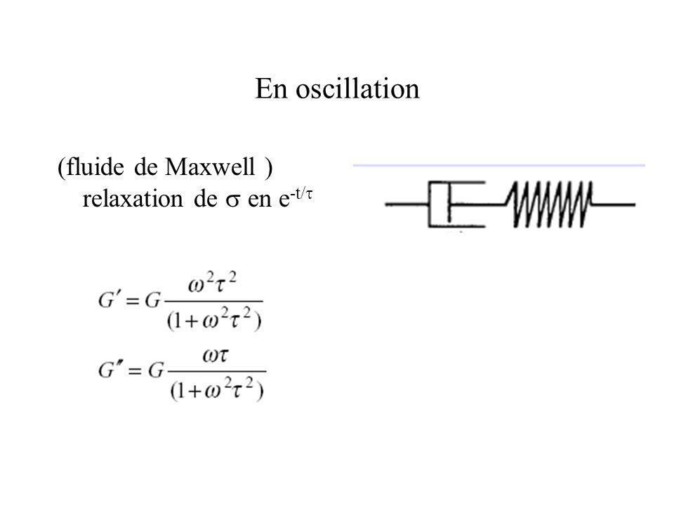En oscillation (fluide de Maxwell ) relaxation de  en e -t/ 