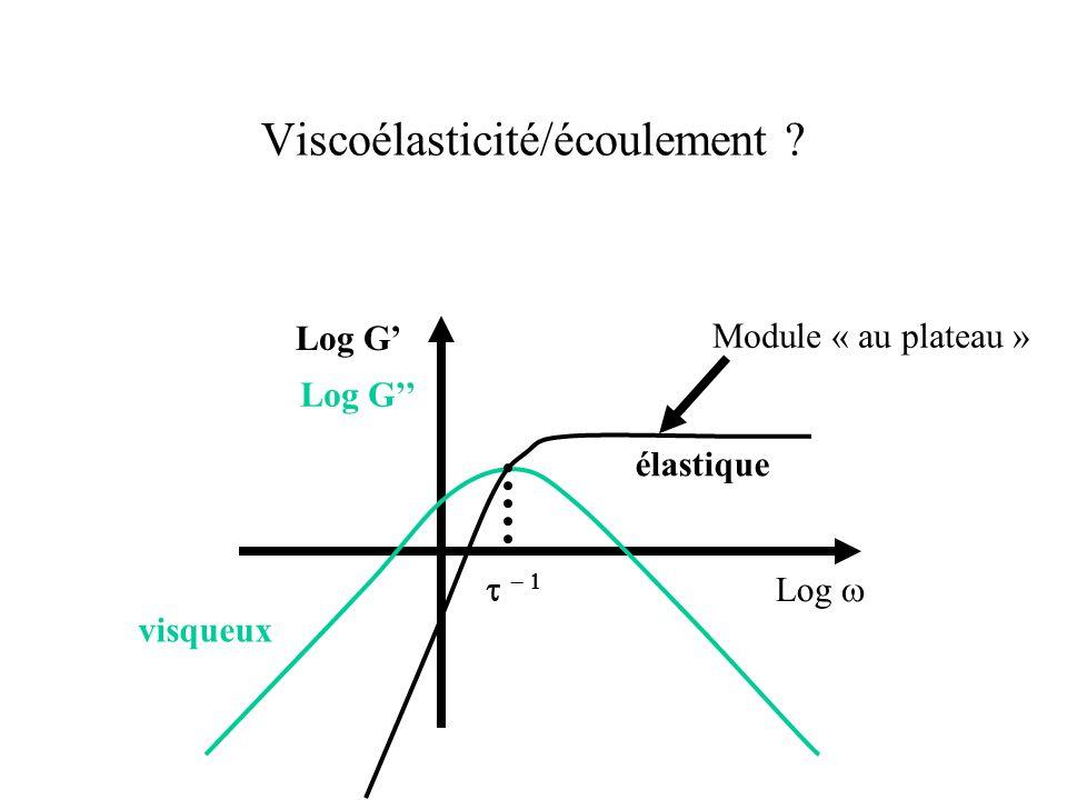 Viscoélasticité/écoulement ? Log  Log G' Log G'' Module « au plateau »   visqueux élastique