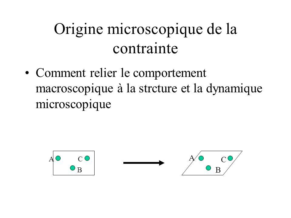 Origine microscopique de la contrainte Comment relier le comportement macroscopique à la strcture et la dynamique microscopique AC B A C B