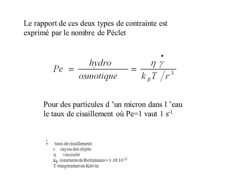 Le rapport de ces deux types de contrainte est exprimé par le nombre de Péclet Pour des particules d 'un micron dans l 'eau le taux de cisaillement où Pe=1 vaut 1 s -1 taux de cisaillement r rayon des objets  viscosité k B constante de Boltzmann = 1.38 10 -23 T température en Kelvin