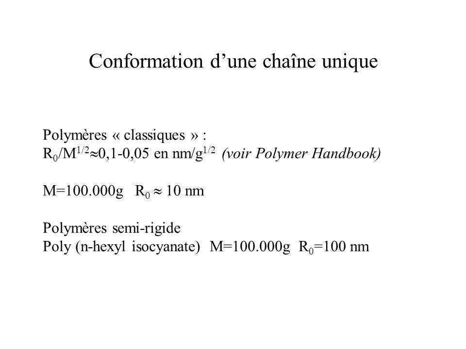 Conformation d'une chaîne unique Polymères « classiques » : R 0 /M 1/2  0,1-0,05 en nm/g 1/2 (voir Polymer Handbook) M=100.000g R 0  10 nm Polymères semi-rigide Poly (n-hexyl isocyanate) M=100.000g R 0 =100 nm