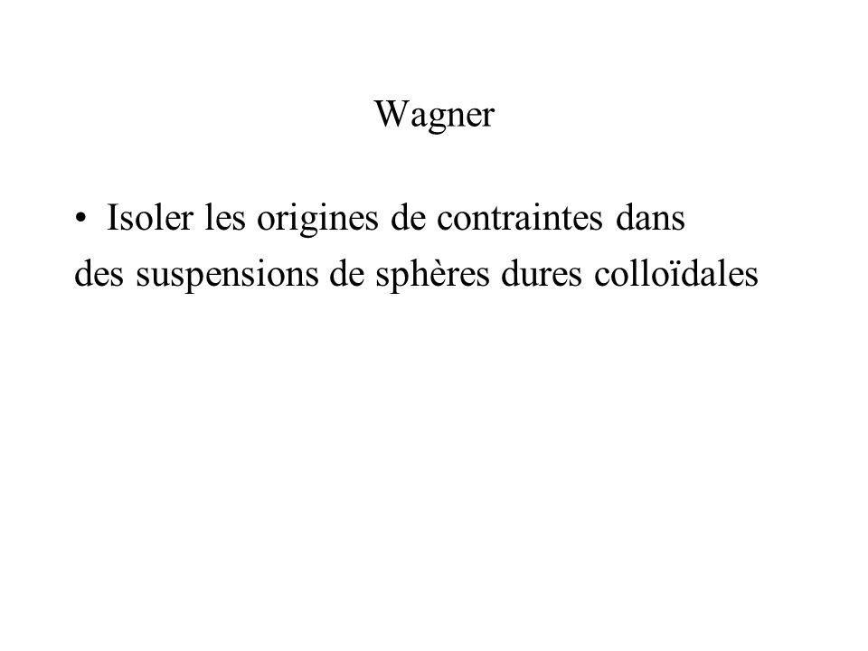 Wagner Isoler les origines de contraintes dans des suspensions de sphères dures colloïdales