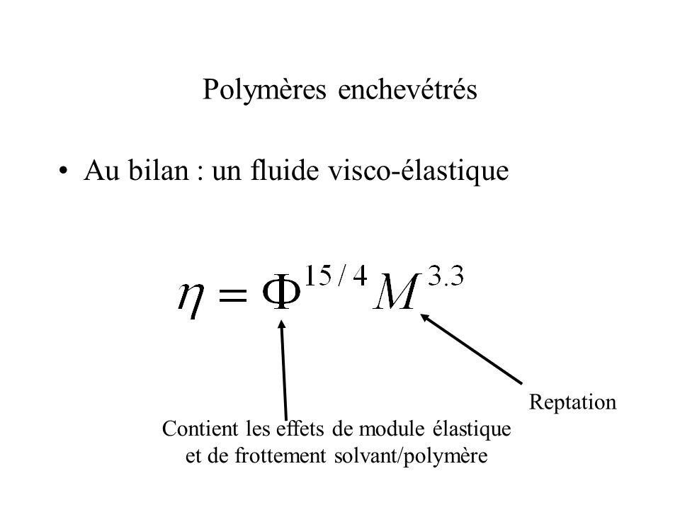 Polymères enchevétrés Au bilan : un fluide visco-élastique Contient les effets de module élastique et de frottement solvant/polymère Reptation