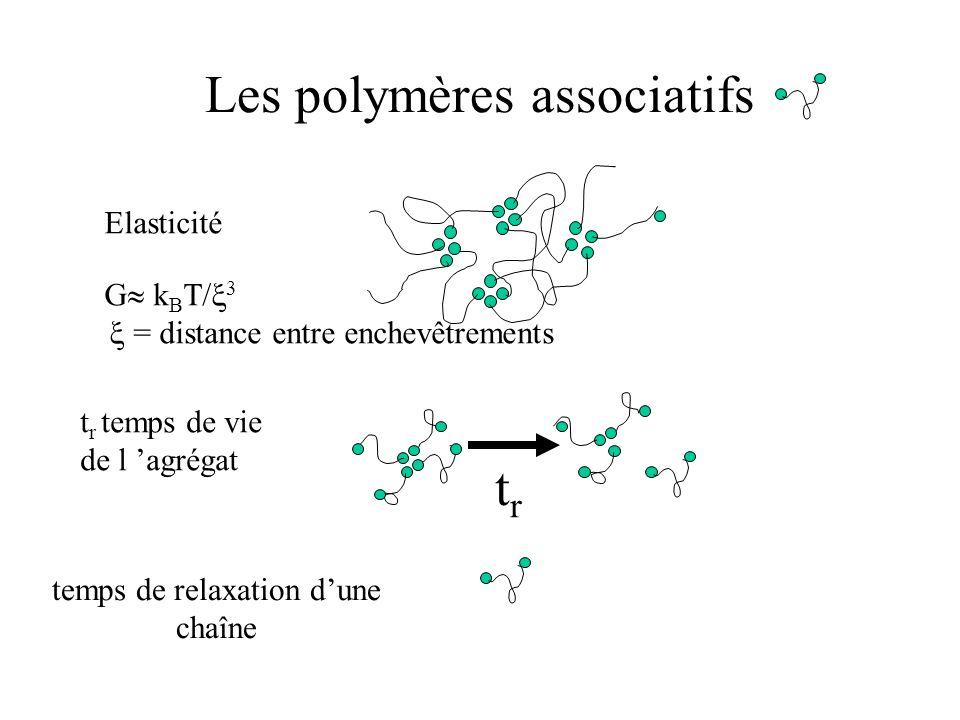 trtr Elasticité G  k B T/  3  = distance entre enchevêtrements t r temps de vie de l 'agrégat temps de relaxation d'une chaîne Les polymères associatifs