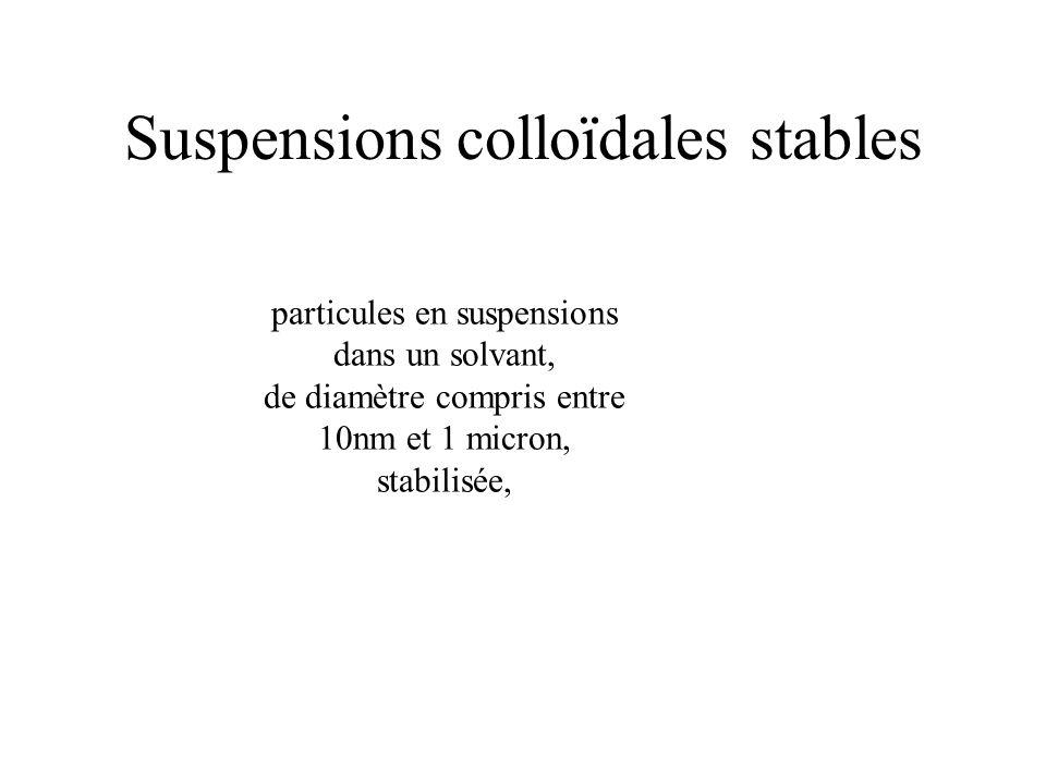 Suspensions colloïdales stables particules en suspensions dans un solvant, de diamètre compris entre 10nm et 1 micron, stabilisée,