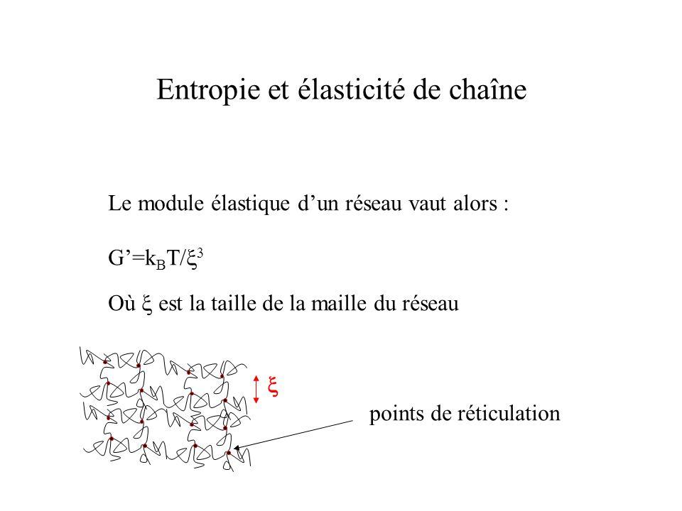 Entropie et élasticité de chaîne Le module élastique d'un réseau vaut alors : G'=k B T/   Où  est la taille de la maille du réseau  points de réticulation