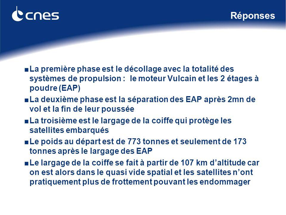Réponses ■La première phase est le décollage avec la totalité des systèmes de propulsion : le moteur Vulcain et les 2 étages à poudre (EAP) ■La deuxiè