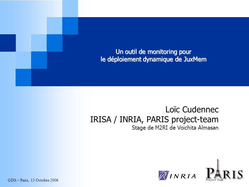 GDS – Paris, 13 Octobre 2006 Un outil de monitoring pour le déploiement dynamique de JuxMem Loïc Cudennec IRISA / INRIA, PARIS project-team Stage de M2RI de Voichita Almasan