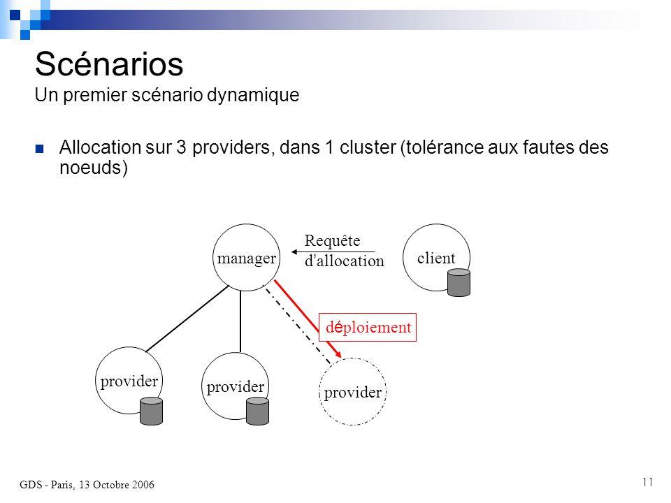 GDS - Paris, 13 Octobre 2006 11 Allocation sur 3 providers, dans 1 cluster (tolérance aux fautes des noeuds) Scénarios Un premier scénario dynamique manager provider client Requête d ' allocation provider d é ploiement