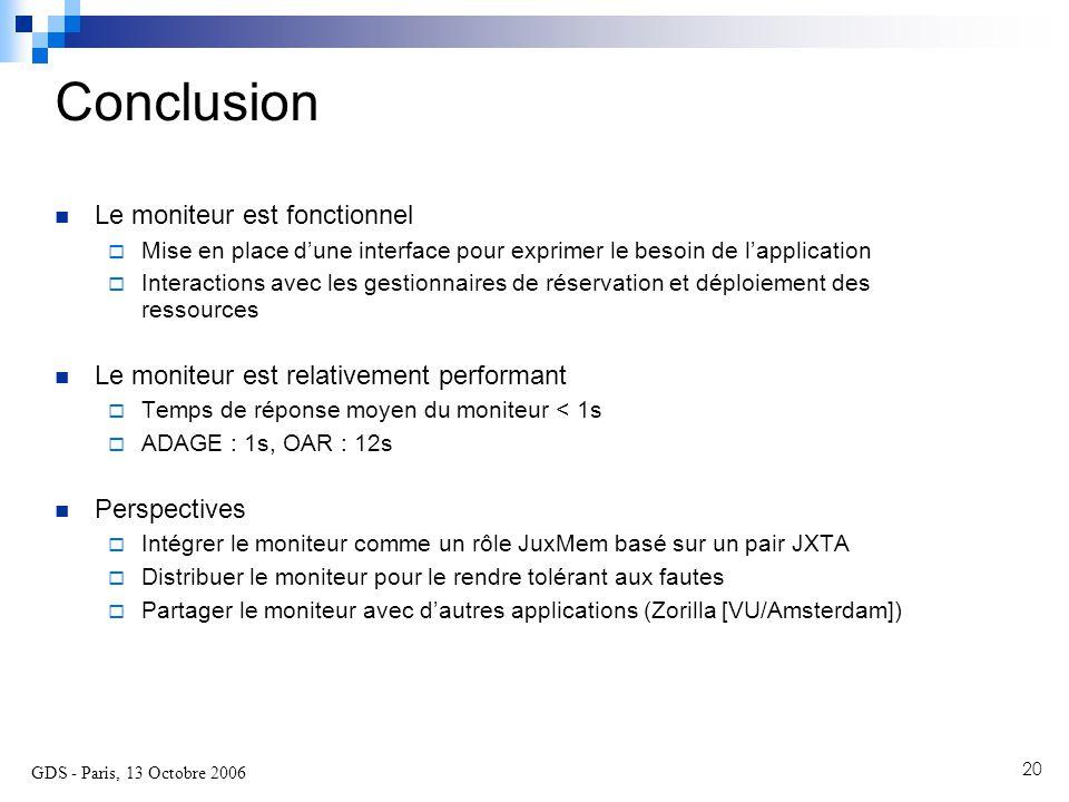 GDS - Paris, 13 Octobre 2006 20 Le moniteur est fonctionnel  Mise en place d'une interface pour exprimer le besoin de l'application  Interactions avec les gestionnaires de réservation et déploiement des ressources Le moniteur est relativement performant  Temps de réponse moyen du moniteur < 1s  ADAGE : 1s, OAR : 12s Perspectives  Intégrer le moniteur comme un rôle JuxMem basé sur un pair JXTA  Distribuer le moniteur pour le rendre tolérant aux fautes  Partager le moniteur avec d'autres applications (Zorilla [VU/Amsterdam]) Conclusion