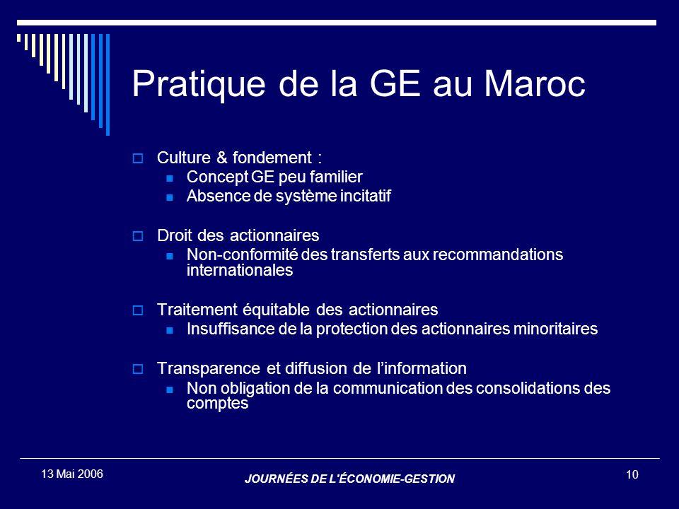 JOURNÉES DE L'ÉCONOMIE-GESTION 10 13 Mai 2006 Pratique de la GE au Maroc  Culture & fondement : Concept GE peu familier Absence de système incitatif