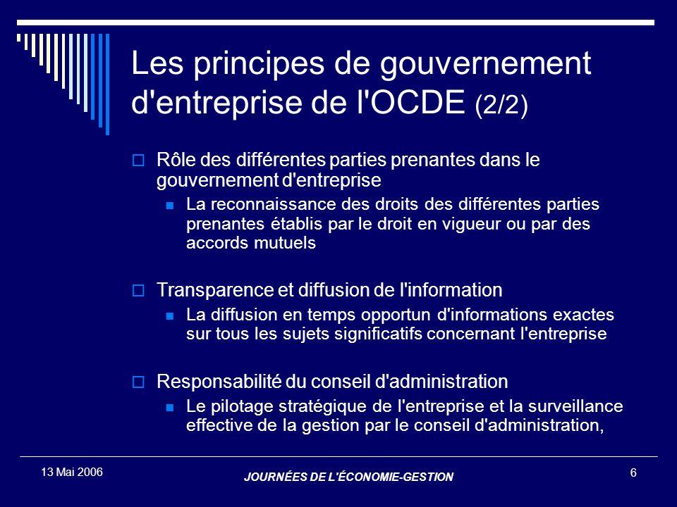 JOURNÉES DE L'ÉCONOMIE-GESTION 6 13 Mai 2006 Les principes de gouvernement d'entreprise de l'OCDE (2/2)  Rôle des différentes parties prenantes dans
