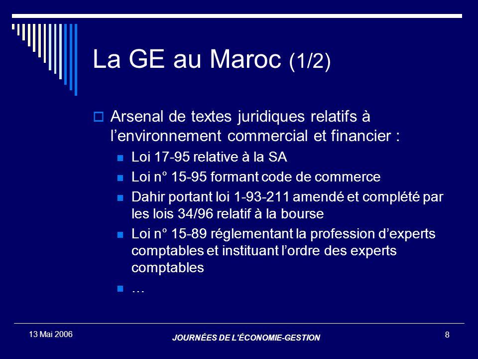 JOURNÉES DE L'ÉCONOMIE-GESTION 8 13 Mai 2006 La GE au Maroc (1/2)  Arsenal de textes juridiques relatifs à l'environnement commercial et financier :