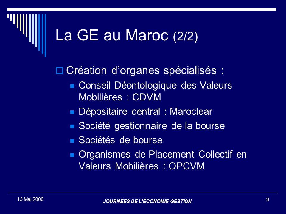 JOURNÉES DE L'ÉCONOMIE-GESTION 9 13 Mai 2006 La GE au Maroc (2/2)  Création d'organes spécialisés : Conseil Déontologique des Valeurs Mobilières : CD