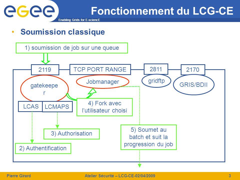 Enabling Grids for E-sciencE Pierre GirardAtelier Sécurité – LCG-CE-02/04/200914 Conclusion LCG-CE est un agrégat de services –Tracer les agissements d'un individu demande de croiser les données sur le CE –Mais c'est faisable, voire automatisable (« parsing » de logs) Si vous centralisez les logs –Vous pouvez analyser plusieurs machines d'un coup –N'hésitez pas à fouiller avant la période supposée de l'incident  La grille a une certaine inertie… Vivement le « non-LCG »-CE –CREAM CE: plus de fork possible sur le CE Service SCAS en cours de tests (avec glexec) –Permet de gérer la politique d'authentification/authorisation de façon centralisée –Et donc de bannir un DN plus simplement