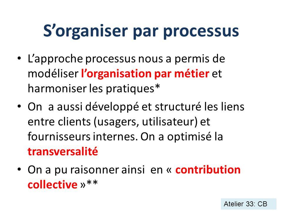 S'organiser par processus L'approche processus nous a permis de modéliser l'organisation par métier et harmoniser les pratiques* On a aussi développé