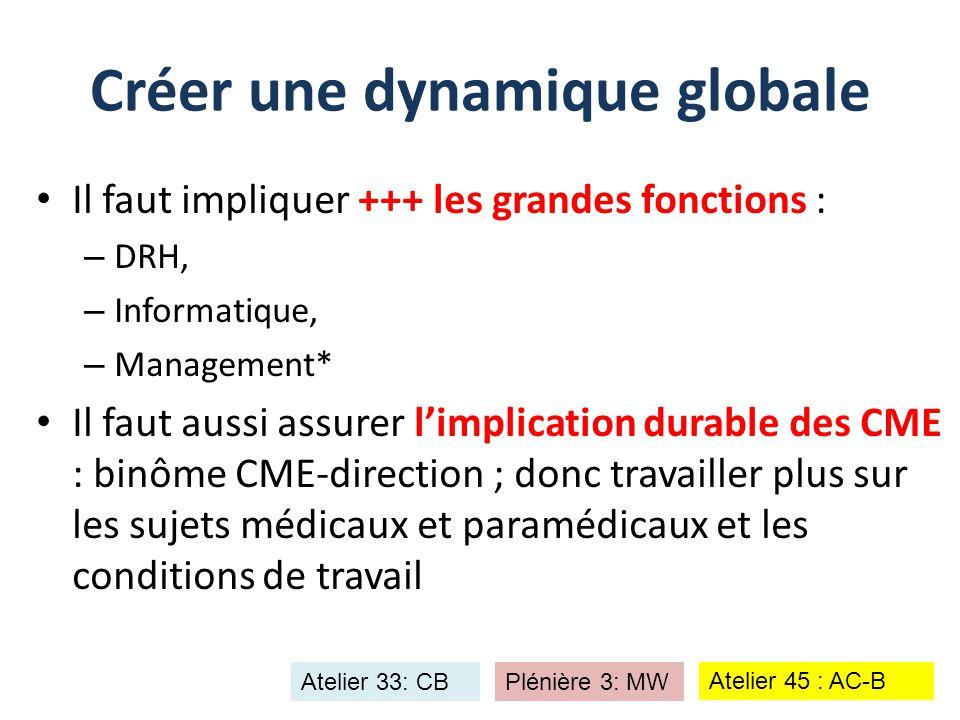 Il faut impliquer +++ les grandes fonctions : – DRH, – Informatique, – Management* Il faut aussi assurer l'implication durable des CME : binôme CME-di